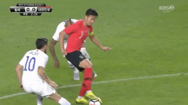 Heung-Min Son brilliant bit of skill to nutmeg Chile ace