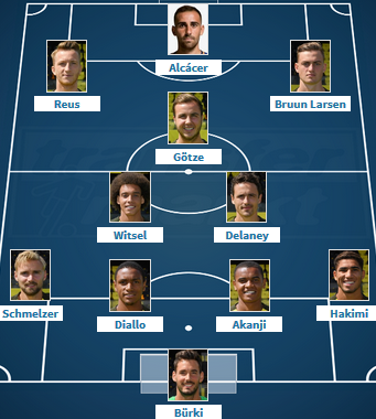 Possible lineup Eintracht Frankfurt (Buli #03) 2018 107