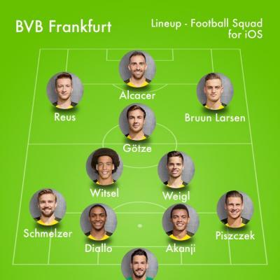 Possible lineup Eintracht Frankfurt Buli 03