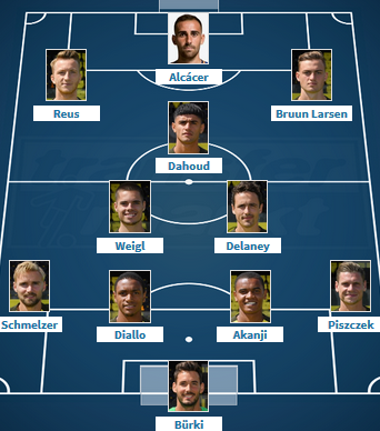 Possible lineup Eintracht Frankfurt (Buli #03) 2018 62