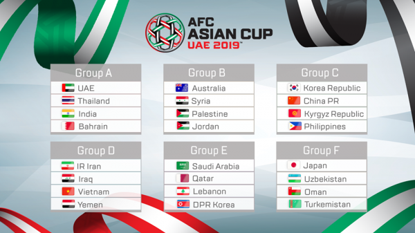 2019_ASIAN_CUP_GROUPS.png