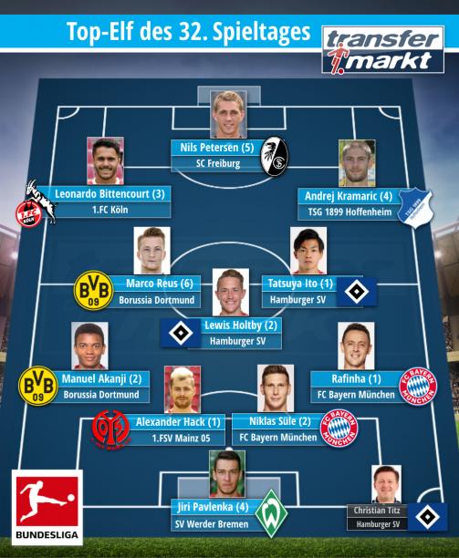 transfermarkt-top-elf-des-32-bundesliga-spieltages-2018.png