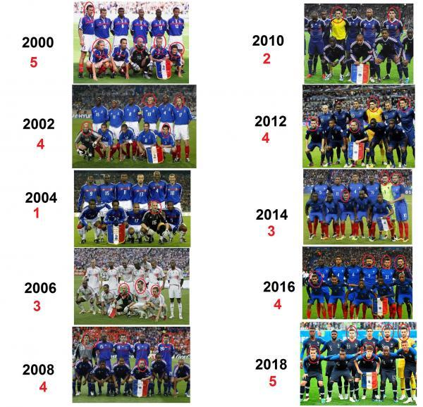 whitest_French_team_since_the_Euro_2000.jpg
