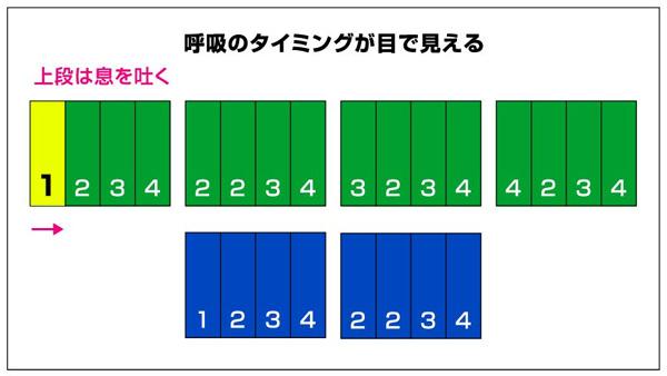 腹筋呼吸2-1