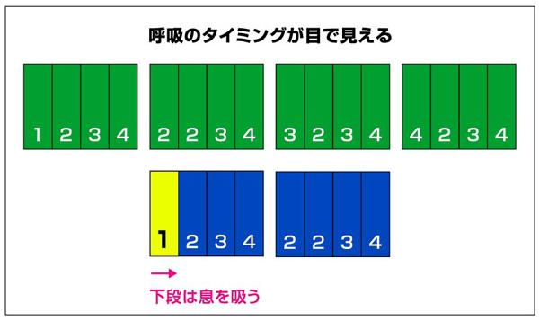 腹筋呼吸3-1