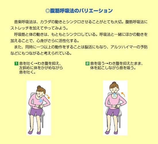 コラム・バリエーション1-1