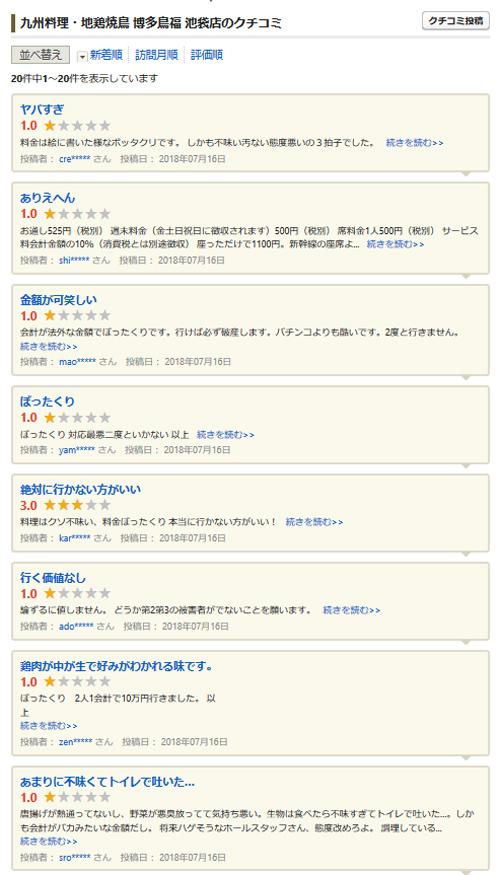 鳥福 Yahoo ロコ 1