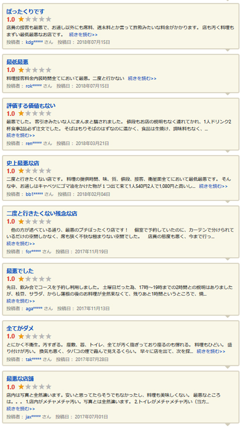 鳥福 Yahoo ロコ 2