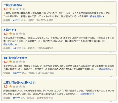 鳥福 Yahoo ロコ 3