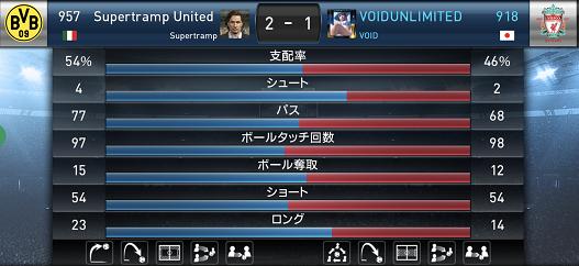 第42回マネージャーズカップ 決勝T1回戦