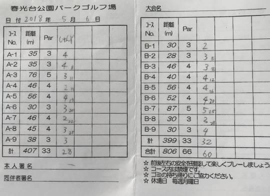 旭川市春光台公園PG (9)