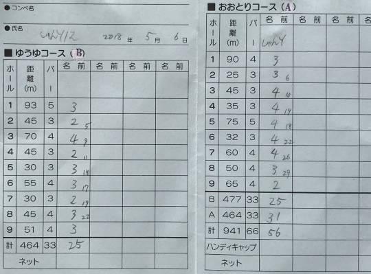 ちっぷべつPGC (21)