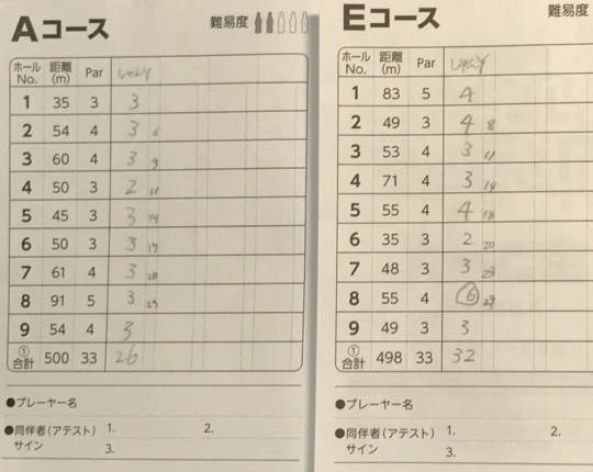 滝川72結果_AEGHコース編 (1)