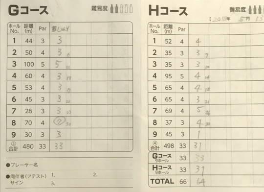 滝川72結果_AEGHコース編 (2)