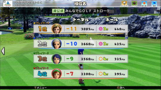 Newみんゴル第59回 アルピナチャンピオンシップ (10)