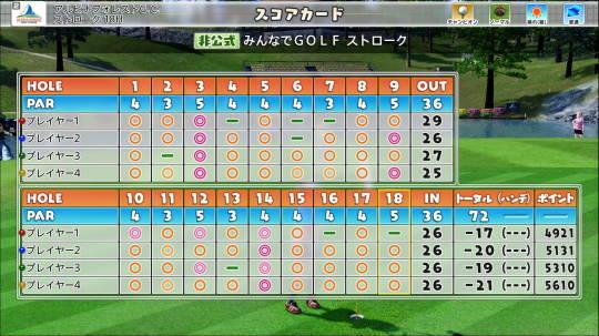 Newみんゴル第59回 アルピナチャンピオンシップ (20)