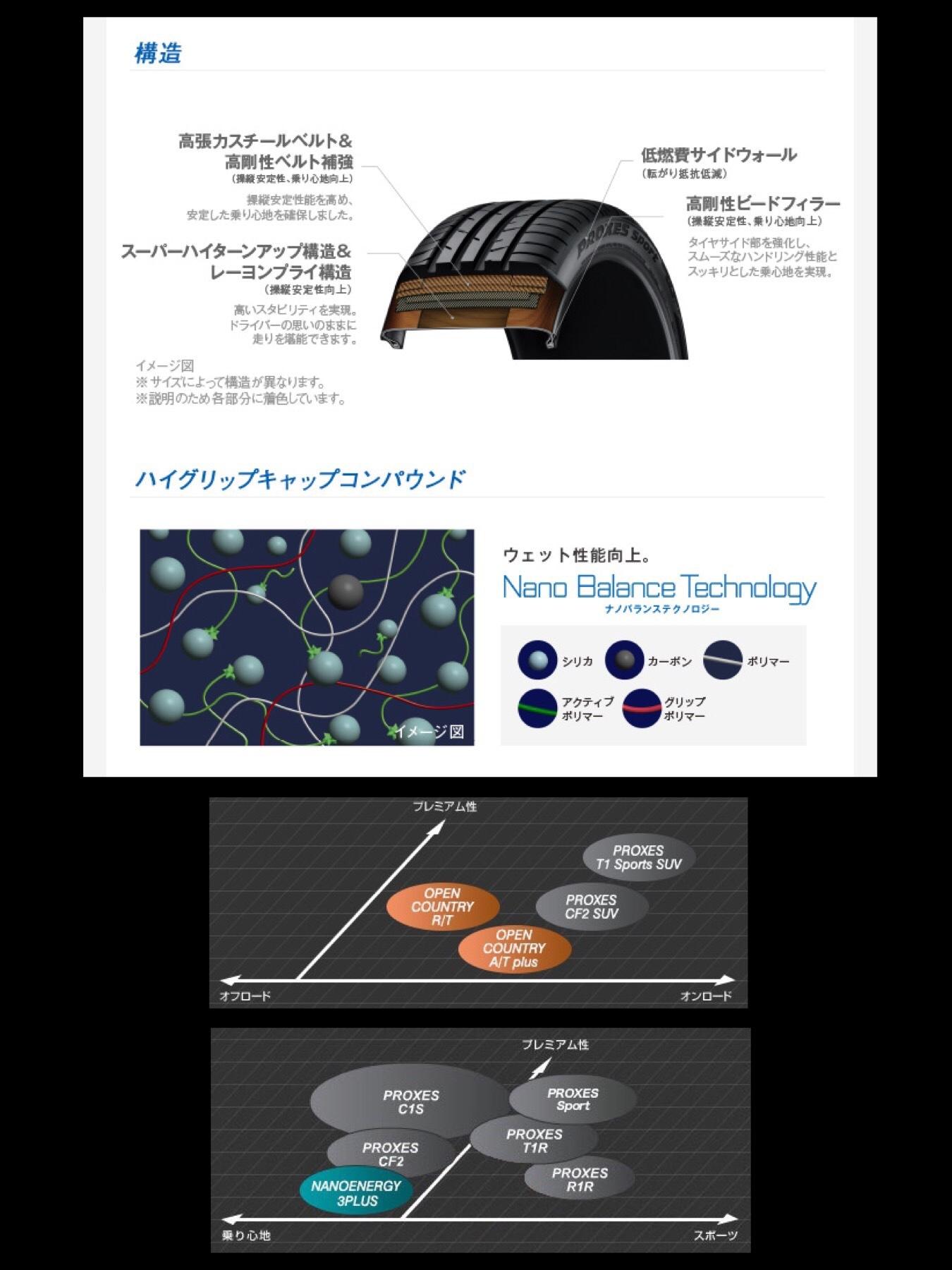 東洋ゴム プロクセス 三菱エクリプスクロス PROXESr44