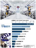 CATL 寧徳電子 中国 リチウムイオン電池