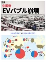 中国EVバブル崩壊