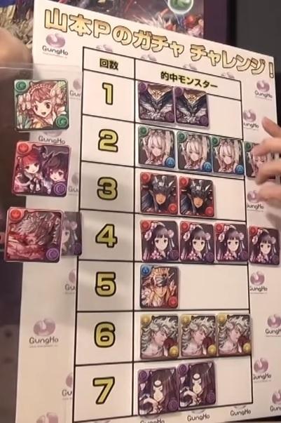 山本Pのガチャ チャレンジ!~ガンホーコラボ篇~