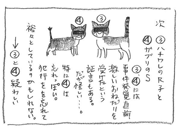 10-仮説李子