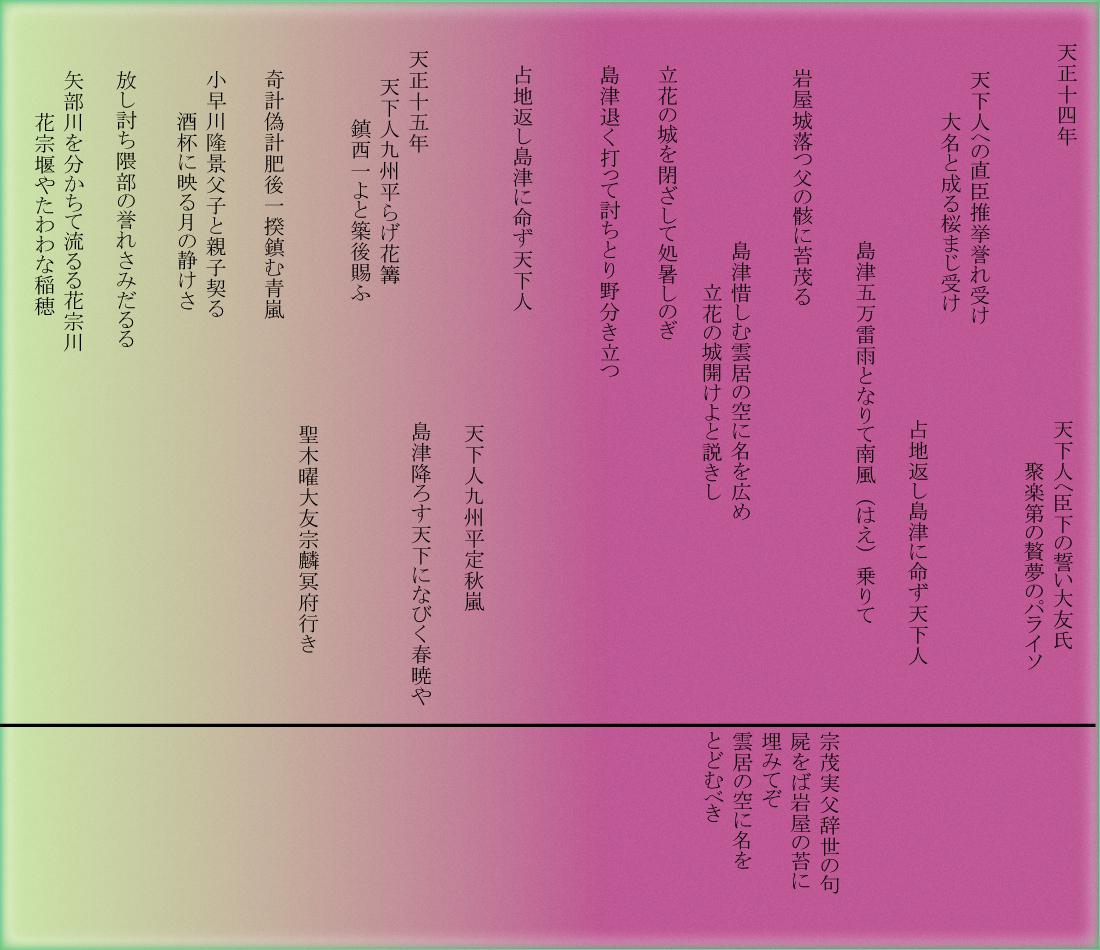 2hukuoka_tachibanamuneshige_haiku_pic.jpg