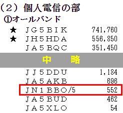 18_愛媛マラソンコンテスト結果