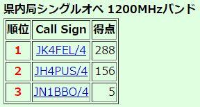 18_広島WASコンテスト結果1200