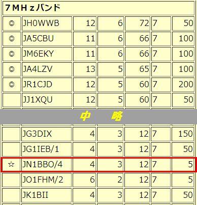 18_宮崎コンテスト結果