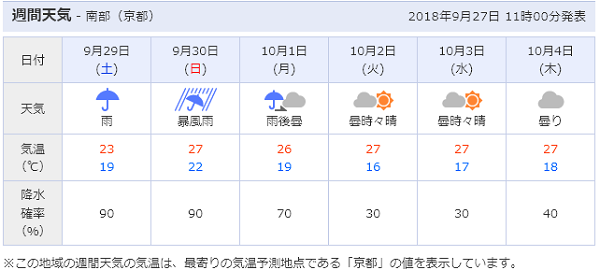tenki20189272.png