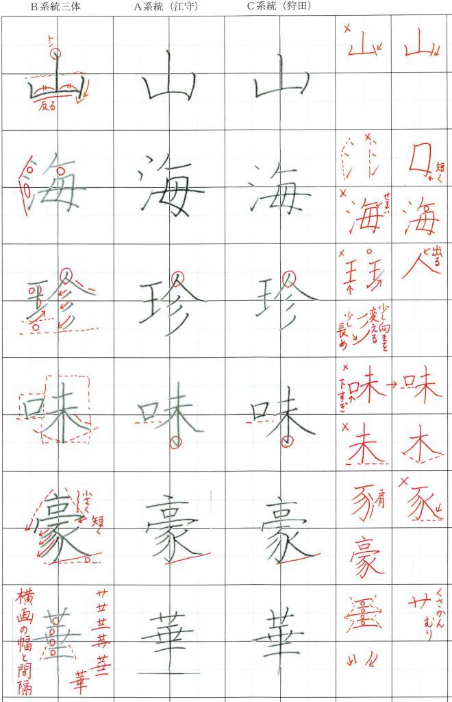 漢字比較_a