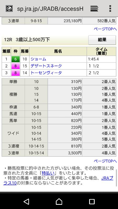 0630福島12結果