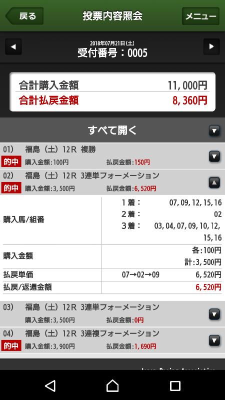 【的中馬券】0721福島12R(長生式馬券スタイル)