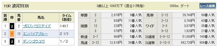 【払戻金】0707中京10