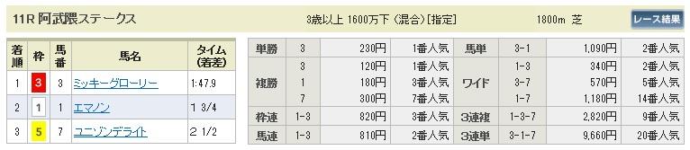 【払戻金】0707福島11