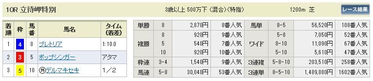 【払戻金】0708函館10(長生式馬券スタイル)
