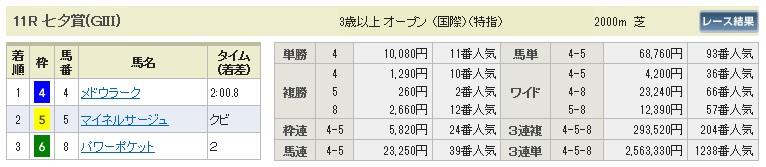 【払戻金】0708福島11(長生式馬券スタイル)