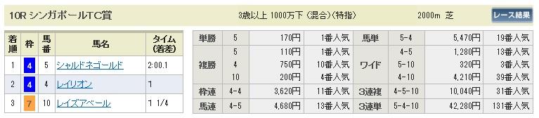 【払戻金】0716中京10(長生式馬券スタイル)