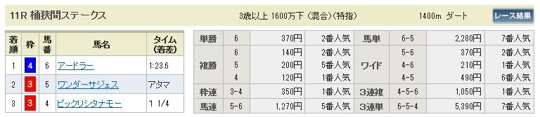 【払戻金】0721中京11R(長生式馬券スタイル)