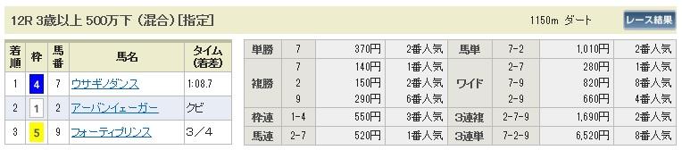 【払戻金】0721福島12R(長生式馬券スタイル)