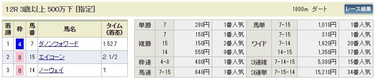 【払戻金】0722中京12R(長生式馬券スタイル)