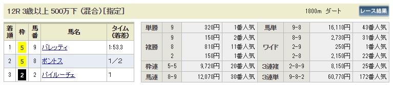 【払戻金】0729新潟12R(長生式馬券スタイル)
