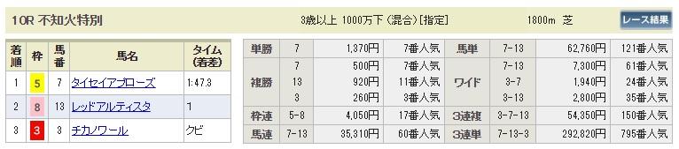 【払戻金】0729小倉10R(長生式馬券スタイル)