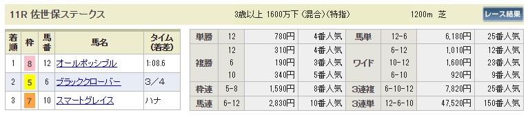 【払戻金】0729小倉11R(長生式馬券スタイル)