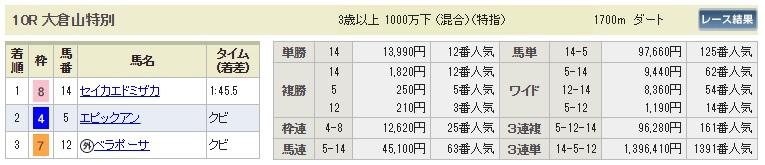 【払戻金】0805札幌10R(長生式馬券スタイル)