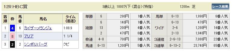 【払戻金】0804札幌12R(長生式馬券スタイル)
