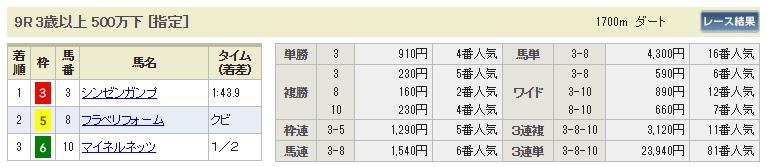 【払戻金】0811札幌9R(長生式馬券スタイル)