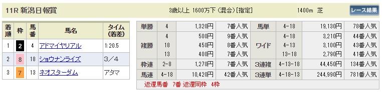 【払戻金】0811新潟11R(長生式馬券スタイル)