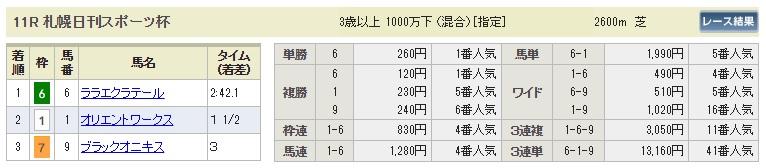 【払戻金】0818札幌11R(長生式馬券スタイル)