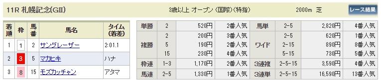 【払戻金】0819札幌11R(長生式馬券スタイル)